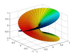 Riemann_sqrt.svg